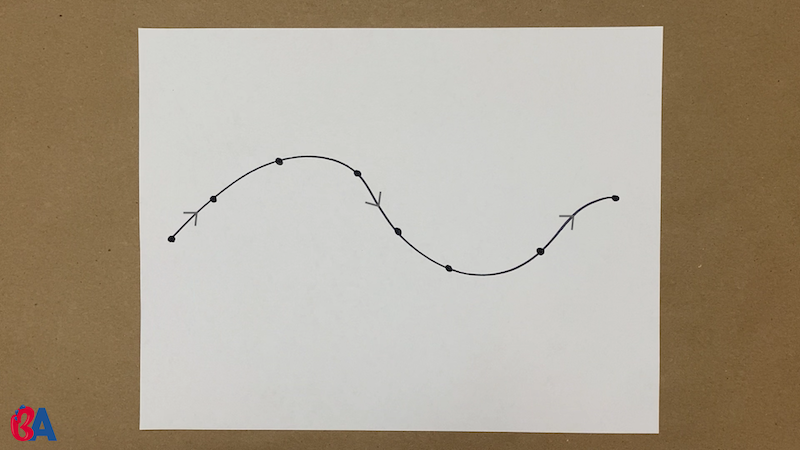 Curvy line with dots drawn on it