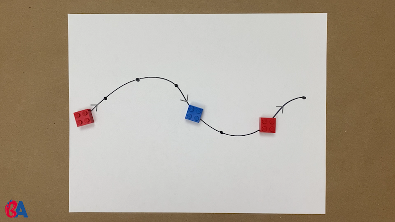 Curvy line with dots drawn on it and two blue pieces and one red piece