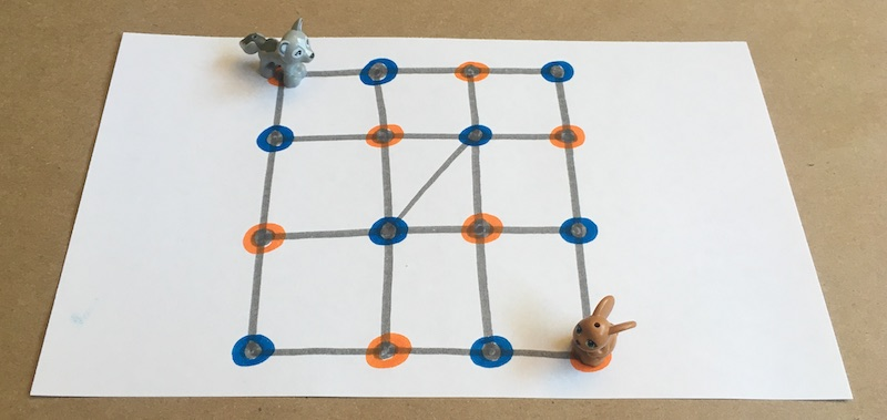 A fox and hare on a grid