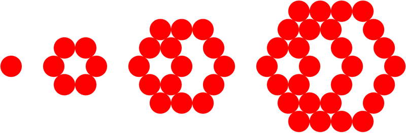 The first four hexagonal numbers