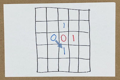 5 by 5 grid with blue and red numbers
