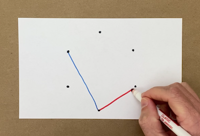 A red line connecting dots