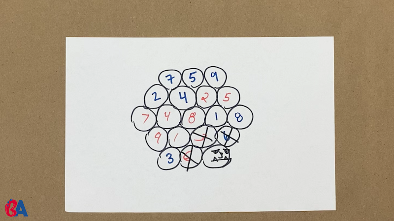 Numbers drawn in all the circles except for one