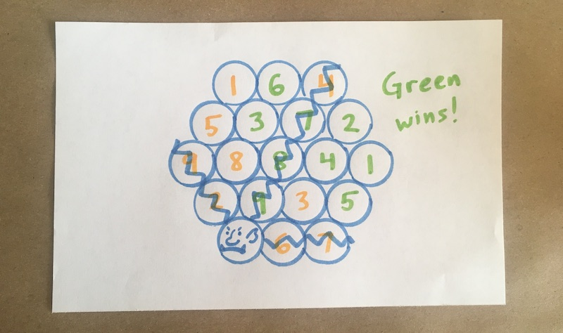 Circles with numbers drawn in them. Some crossed out.