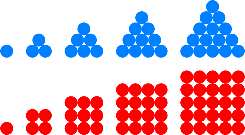 The first five triangular and square numbers